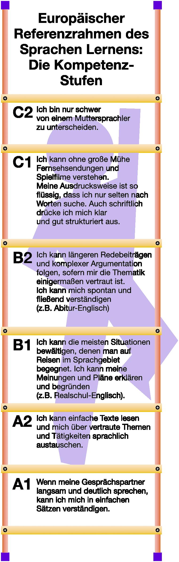 vhs-luedinghausen.de